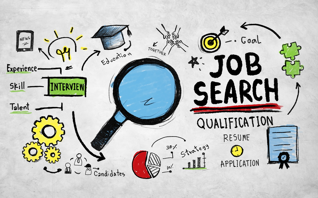 Job Search (image courtesy https://www.tes.com)